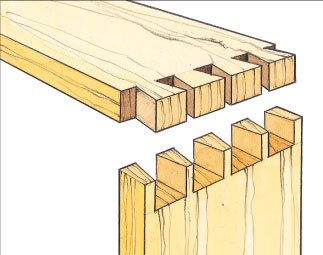 Four Types of Dovetail Joints