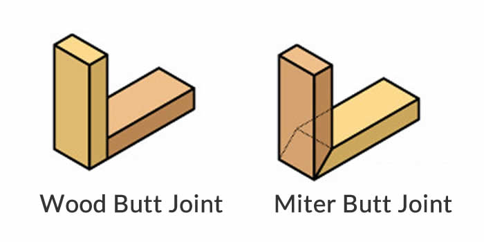 How To Make A Wood Butt Joint - Butt Or Mitered? 13 Ways.   Woodworking  Hobby Shop